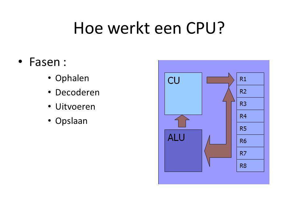 Hoe werkt een CPU? Fasen : Ophalen Decoderen Uitvoeren Opslaan