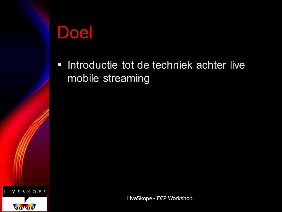 LiveSkope - ECP Workshop Onderwerpen  LiveSkope in het kort  YouTube en online video  Smartphones  Video call (CS)  Video streaming (PS)  Compressietechnieken  Toepassingen