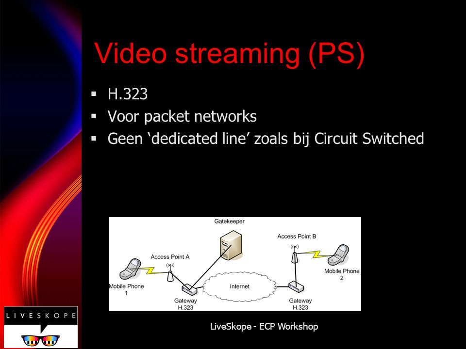 LiveSkope - ECP Workshop Video streaming (PS)  H.323  Voor packet networks  Geen 'dedicated line' zoals bij Circuit Switched