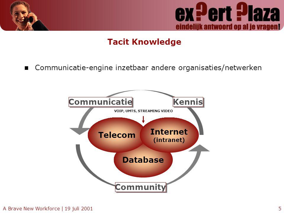 A Brave New Workforce   19 juli 20016 ExpertPlaza Platform Focus op optimaliseren van de vindbaarheid van kennis binnen organisaties.