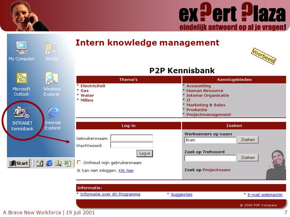A Brave New Workforce   19 juli 20018 Profiel interne Expert Bereikbaarheid: zelf in te vullen en aan te passen Overzicht interne projecten, documenten en gerelateerde kennis, projectleden, etc.