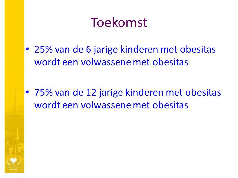 Toekomst 25% van de 6 jarige kinderen met obesitas wordt een volwassene met obesitas 75% van de 12 jarige kinderen met obesitas wordt een volwassene m