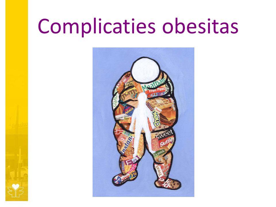 Complicaties obesitas