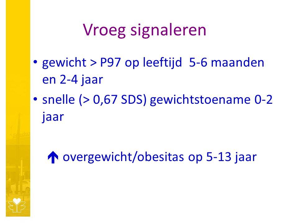 Vroeg signaleren gewicht > P97 op leeftijd 5-6 maanden en 2-4 jaar snelle (> 0,67 SDS) gewichtstoename 0-2 jaar  overgewicht/obesitas op 5-13 jaar