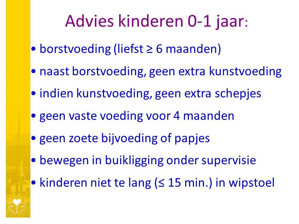 Advies kinderen 0-1 jaar : borstvoeding (liefst ≥ 6 maanden) naast borstvoeding, geen extra kunstvoeding indien kunstvoeding, geen extra schepjes geen