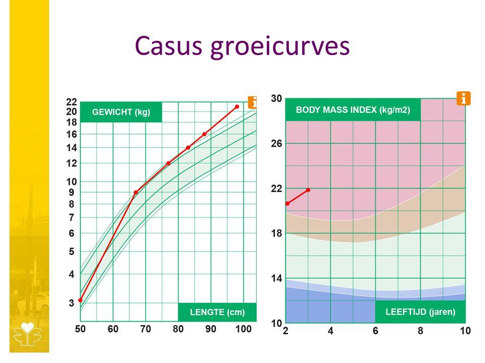 JGZ richtlijn 1-2 jaar gewicht en lengte meten in groeidiagram zetten gewicht naar lengte < 1 SDS geen overgewicht gewicht naar lengte 1-2 SDS overgewicht gewicht naar lengte ≥ 2 SDS obesitas advisering leefstijl: gezonde voeding meer bewegen verwijzen naar huisarts / kinderarts na 3-6 maanden contact reguliere zorg