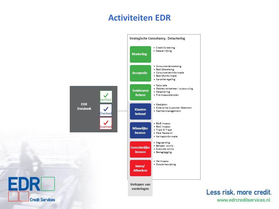 Activiteiten EDR Strategische Consultancy, Detachering Verkopen van vorderingen Marketing Credit Screening Dataverrijking Acceptatie Consumententoetsi