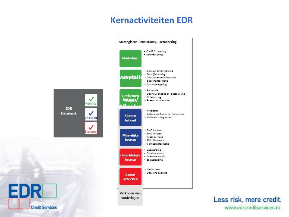 Kernactiviteiten EDR Acceptatie Strategische Consultancy, Detachering Verkopen van vorderingen Marketing Credit Screening Dataverrijking Consumentento