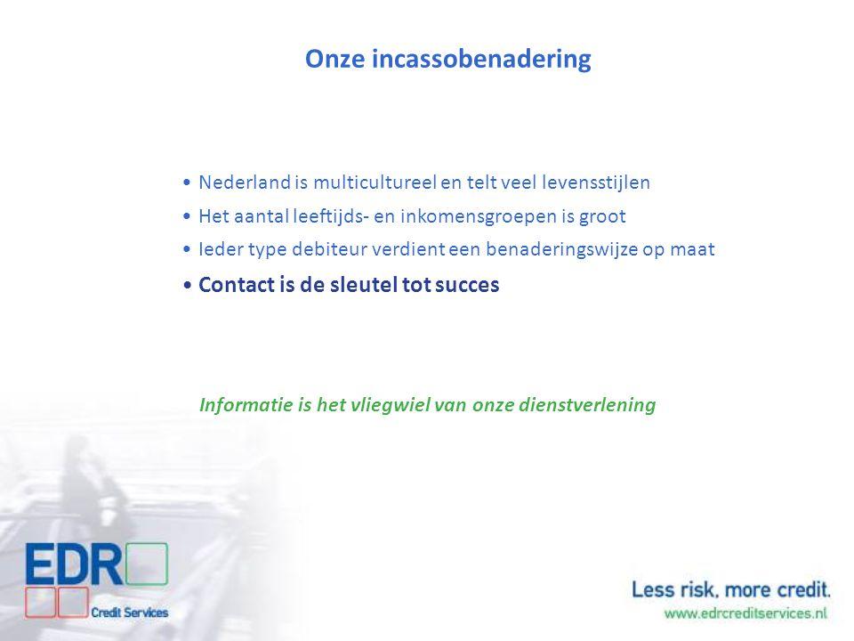 Onze incassobenadering Nederland is multicultureel en telt veel levensstijlen Het aantal leeftijds- en inkomensgroepen is groot Ieder type debiteur ve