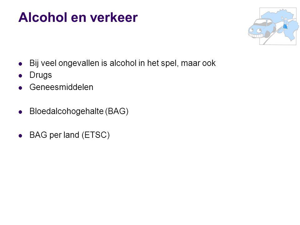 Alcohol en verkeer Bij veel ongevallen is alcohol in het spel, maar ook Drugs Geneesmiddelen Bloedalcohogehalte (BAG) BAG per land (ETSC)