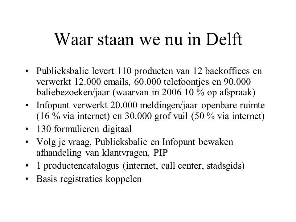 Waar staan we nu in Delft Publieksbalie levert 110 producten van 12 backoffices en verwerkt 12.000 emails, 60.000 telefoontjes en 90.000 baliebezoeken/jaar (waarvan in 2006 10 % op afspraak) Infopunt verwerkt 20.000 meldingen/jaar openbare ruimte (16 % via internet) en 30.000 grof vuil (50 % via internet) 130 formulieren digitaal Volg je vraag, Publieksbalie en Infopunt bewaken afhandeling van klantvragen, PIP 1 productencatalogus (internet, call center, stadsgids) Basis registraties koppelen