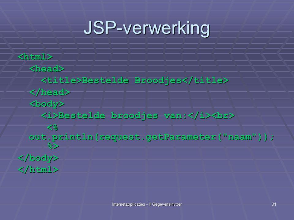 Internetapplicaties - II Gegevensinvoer31 JSP-verwerking <html> Bestelde Broodjes Bestelde Broodjes Bestelde broodjes van: Bestelde broodjes van: </body></html>