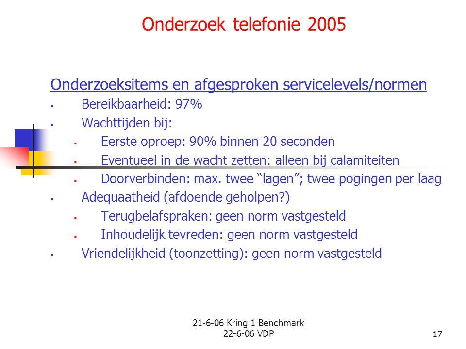 21-6-06 Kring 1 Benchmark 22-6-06 VDP17 Onderzoek telefonie 2005 Onderzoeksitems en afgesproken servicelevels/normen  Bereikbaarheid: 97%  Wachttijden bij:  Eerste oproep: 90% binnen 20 seconden  Eventueel in de wacht zetten: alleen bij calamiteiten  Doorverbinden: max.