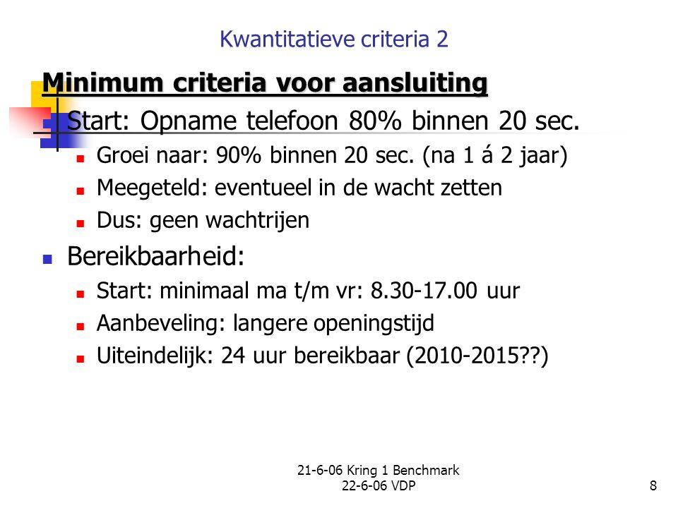 21-6-06 Kring 1 Benchmark 22-6-06 VDP19 Overzicht 1 ItemNormResultaat/Toe- lichting Actie Bereikbaarheid = aantal calls opgenomen 97%100%Geen Wachttijd bij eerste opname call 90% wordt binnen 20 sec.