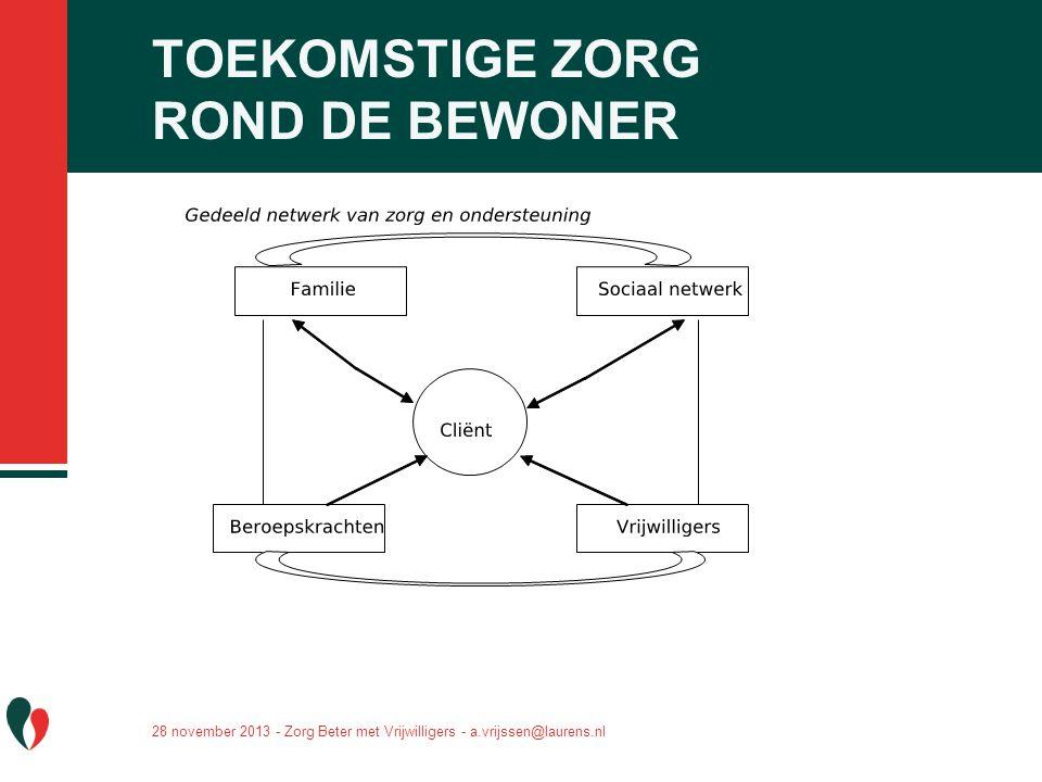 TOEKOMSTIGE ZORG ROND DE BEWONER 28 november 2013 - Zorg Beter met Vrijwilligers - a.vrijssen@laurens.nl