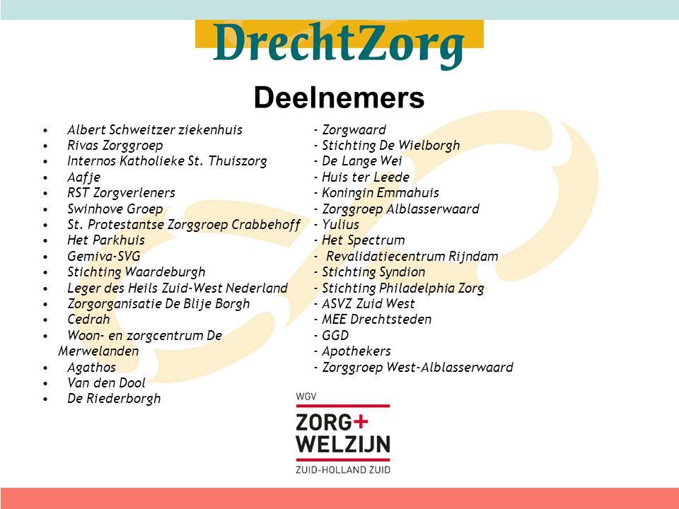 Deelnemers Albert Schweitzer ziekenhuis- Zorgwaard Rivas Zorggroep - Stichting De Wielborgh Internos Katholieke St. Thuiszorg- De Lange Wei Aafje- Hui