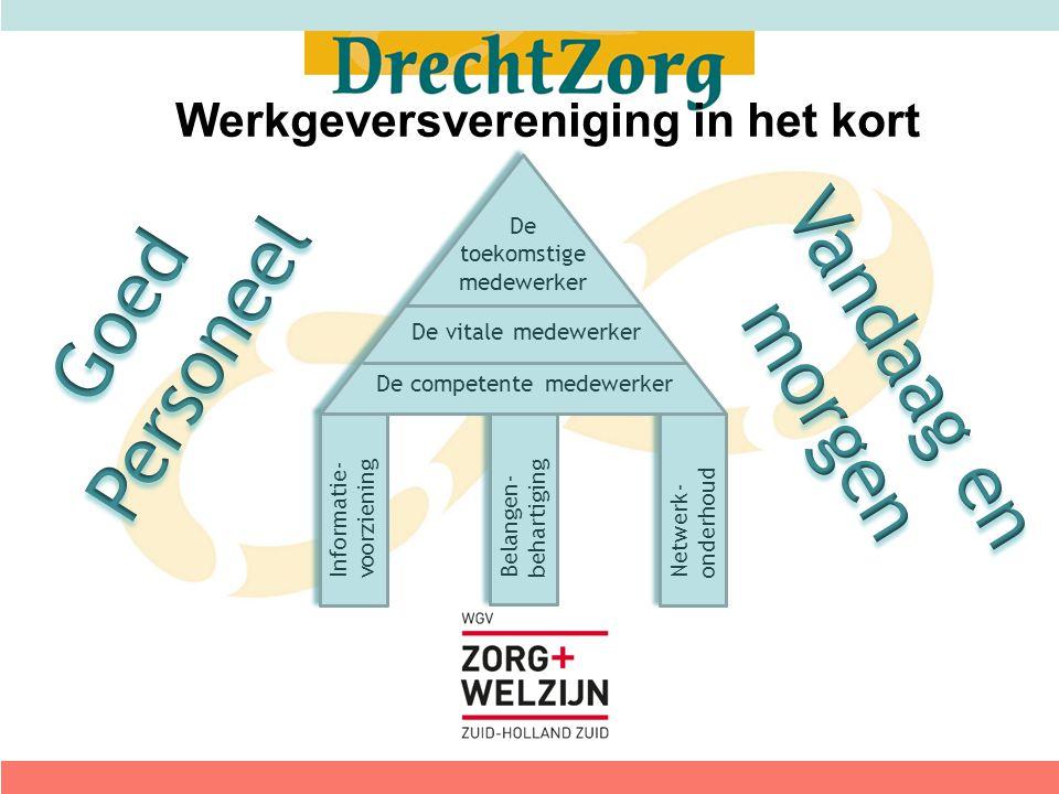 Werkgeversvereniging in het kort De competente medewerker De vitale medewerker De toekomstige medewerker Informatie- voorziening Belangen- behartiging