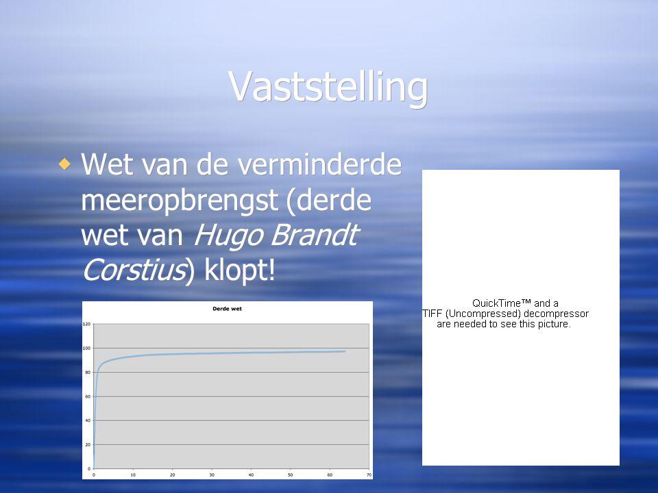 Vaststelling  Wet van de verminderde meeropbrengst (derde wet van Hugo Brandt Corstius) klopt!