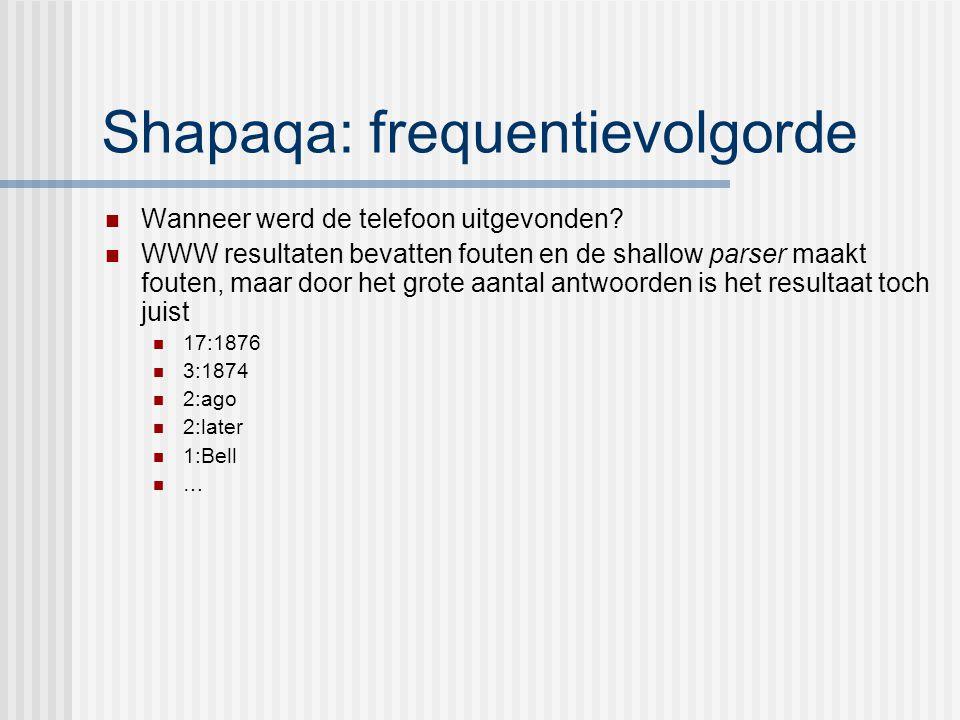 Shapaqa: frequentievolgorde Wanneer werd de telefoon uitgevonden.