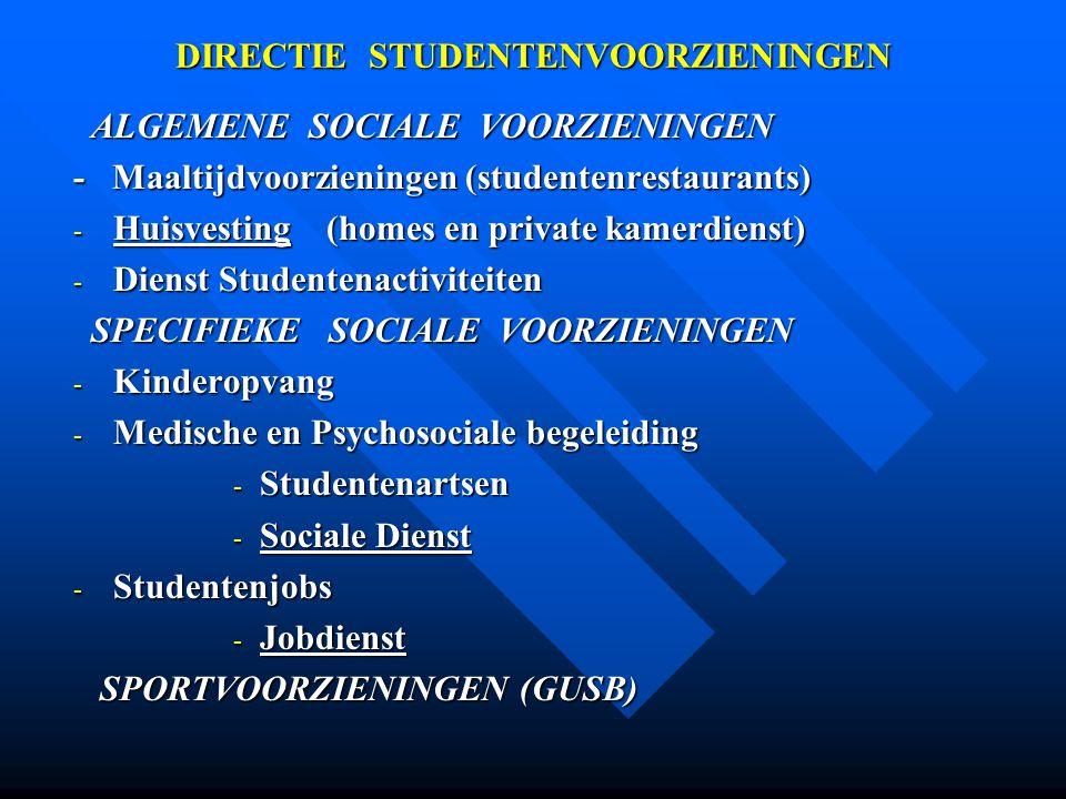 DIRECTIE STUDENTENVOORZIENINGEN ALGEMENE SOCIALE VOORZIENINGEN ALGEMENE SOCIALE VOORZIENINGEN - Maaltijdvoorzieningen (studentenrestaurants) - Huisves