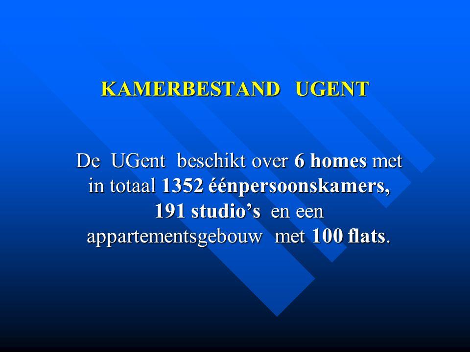KAMERBESTAND UGENT De UGent beschikt over 6 homes met in totaal 1352 éénpersoonskamers, 191 studio's en een appartementsgebouw met 100 flats.