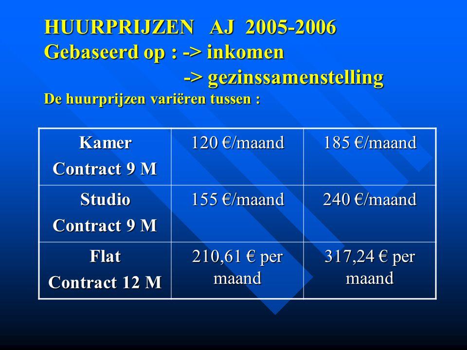HUURPRIJZEN AJ 2005-2006 Gebaseerd op : -> inkomen -> gezinssamenstelling De huurprijzen variëren tussen : Kamer Contract 9 M 120 €/maand 185 €/maand