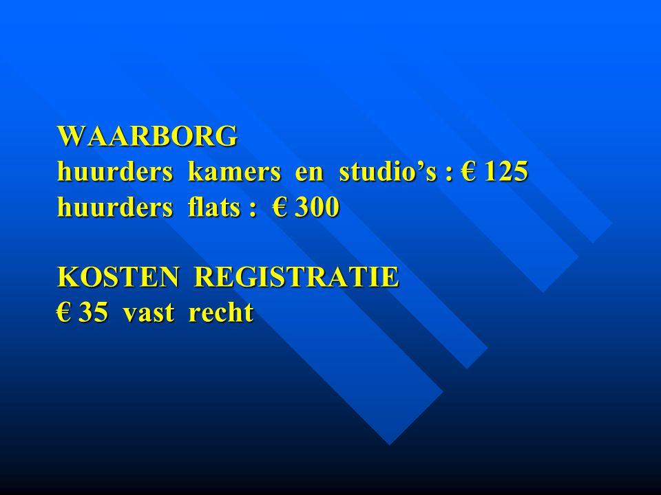 WAARBORG huurders kamers en studio's : € 125 huurders flats : € 300 KOSTEN REGISTRATIE € 35 vast recht