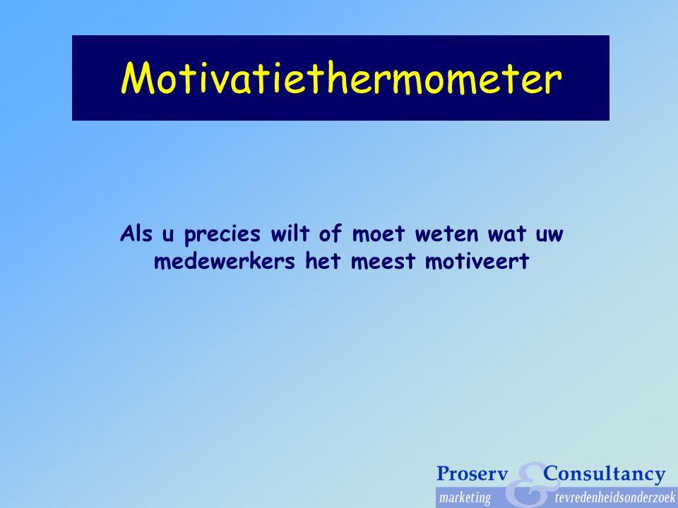 Motivatiethermometer Als u precies wilt of moet weten wat uw medewerkers het meest motiveert