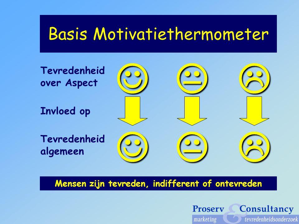 Basis Motivatiethermometer Invloed op Mensen zijn tevreden, indifferent of ontevreden Tevredenheid over Aspect Tevredenheid algemeen