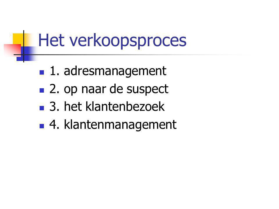 Het verkoopsproces 1. adresmanagement 2. op naar de suspect 3. het klantenbezoek 4. klantenmanagement