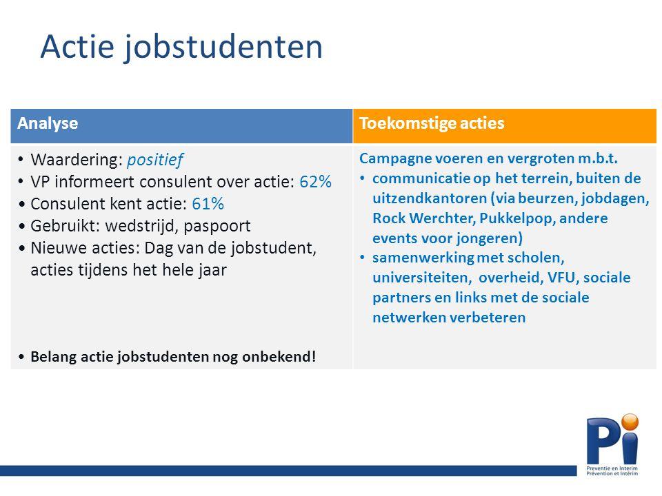 Technische documentatie AnalyseToekomstige acties Waardering: positief Consulent kent tech.