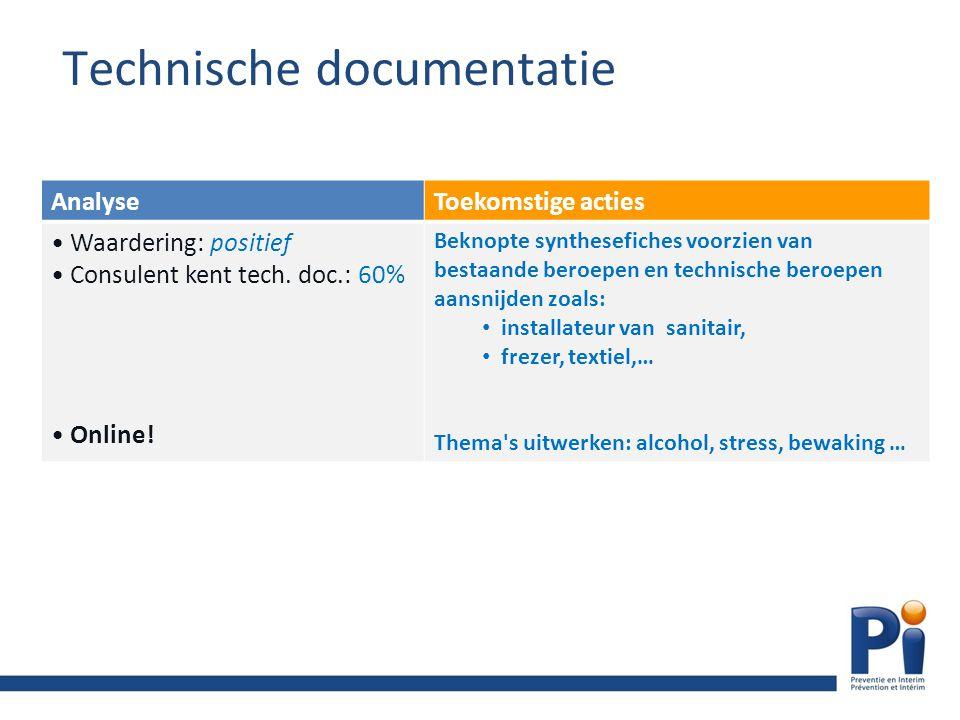 Opleiding AnalyseToekomstige acties Waardering: positief Consulent kent opleidingen: 30%!.