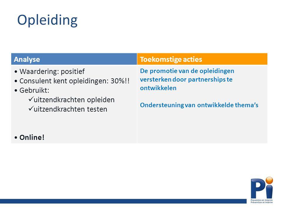 Agenda AnalyseToekomstige acties Waardering: positief Consulent kent agenda: 61% Consulent gebruikt agenda: 90% Opmerking: meer schrijfruimte voorzien, bv.