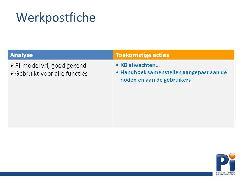 Werkpostfiche AnalyseToekomstige acties PI-model vrij goed gekend Gebruikt voor alle functies KB afwachten… Handboek samenstellen aangepast aan de noden en aan de gebruikers