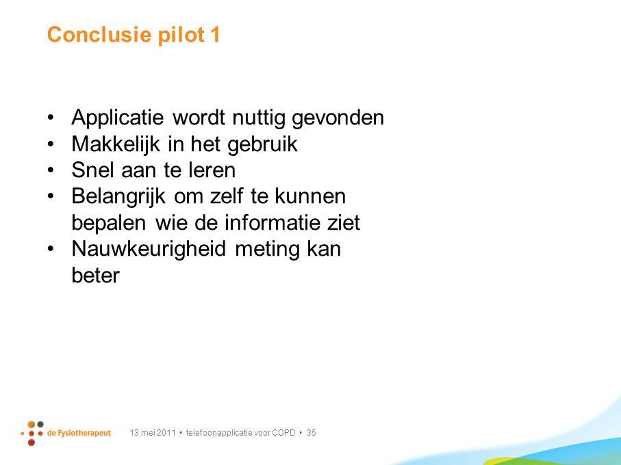 13 mei 2011 telefoonapplicatie voor COPD 35 Conclusie pilot 1 Applicatie wordt nuttig gevonden Makkelijk in het gebruik Snel aan te leren Belangrijk o