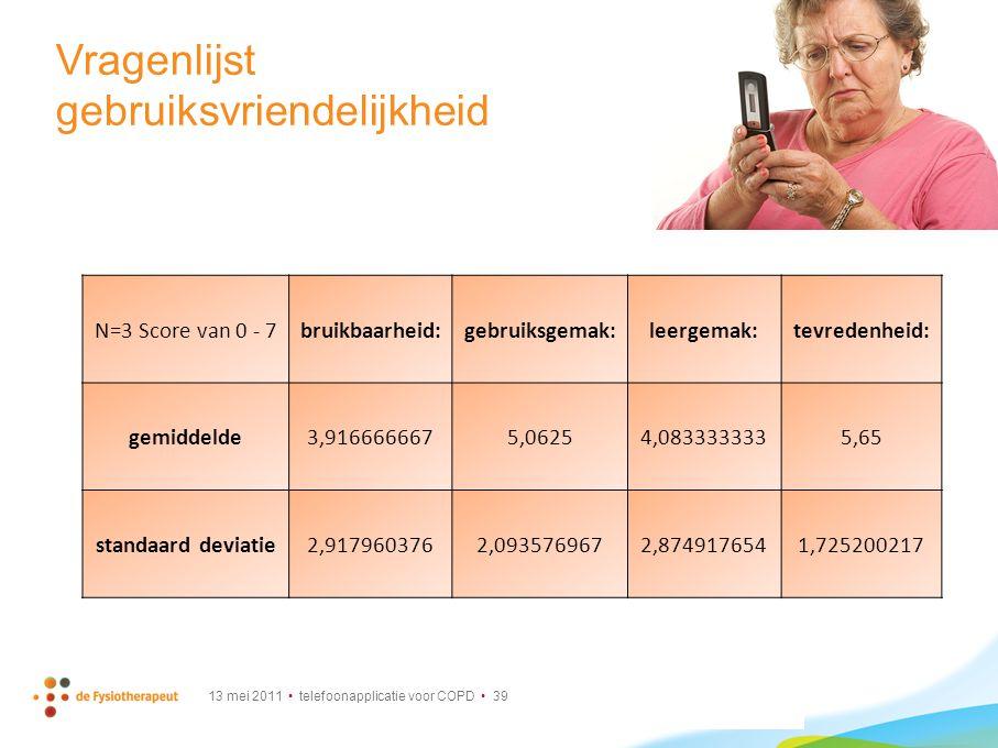 13 mei 2011 telefoonapplicatie voor COPD 39 Vragenlijst gebruiksvriendelijkheid N=3 Score van 0 - 7bruikbaarheid:gebruiksgemak:leergemak:tevredenheid: