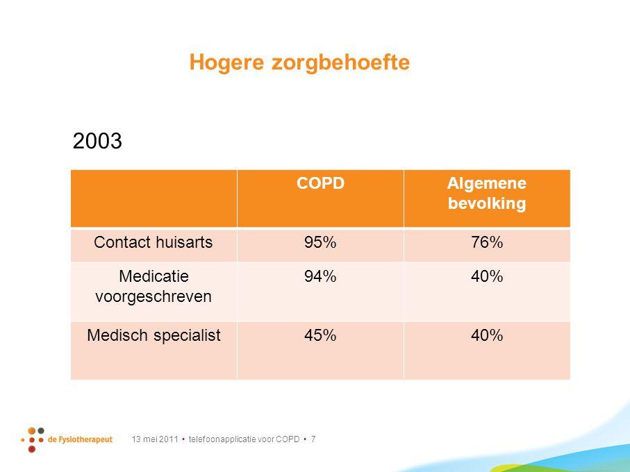 13 mei 2011 telefoonapplicatie voor COPD 8 Kosten Directe kosten: Gezondheidszorg NL: 280 miljoen euro in 2000 Indirecte kosten: societal costs of COPD per patient in the United States: $5,646.