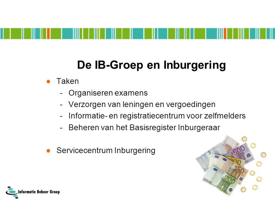 De IB-Groep en Inburgering Taken -Organiseren examens -Verzorgen van leningen en vergoedingen -Informatie- en registratiecentrum voor zelfmelders -Beh