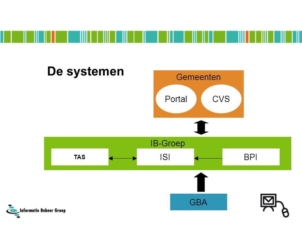 IB-Groep De systemen ISIBPI GBA Gemeenten PortalCVS TAS