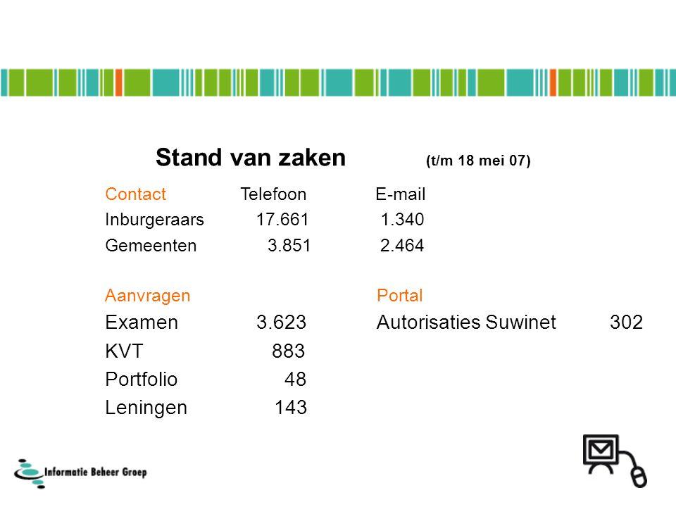 Contact IB-Groep Internet:www.inburgeren.nlwww.inburgeren.nl E-mail:sci@ib-groep.nl Telefoon:050 - 599 91 91 (voor gemeenten) 050 - 599 96 00 (voor inburgeraars )