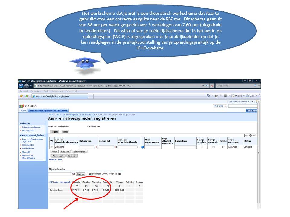 Het werkschema dat je ziet is een theoretisch werkschema dat Acerta gebruikt voor een correcte aangifte naar de RSZ toe.
