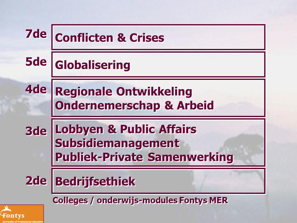 Conflicten & Crises Globalisering Regionale Ontwikkeling Ondernemerschap & Arbeid Regionale Ontwikkeling Ondernemerschap & Arbeid Lobbyen & Public Aff