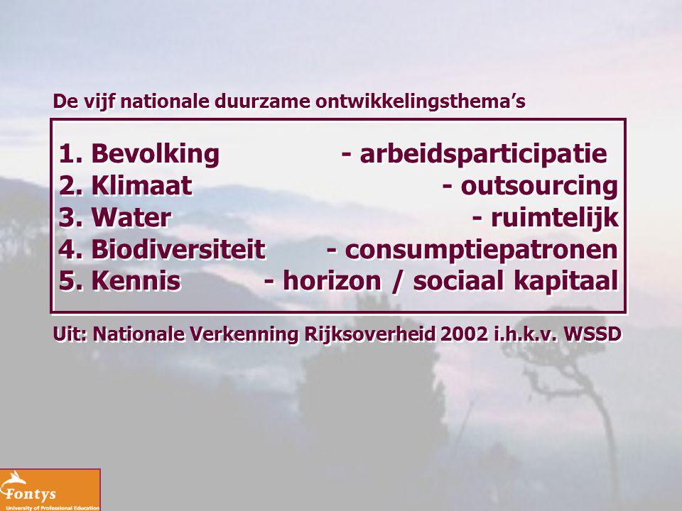 1.Bevolking 2. Klimaat 3. Water 4. Biodiversiteit 5.
