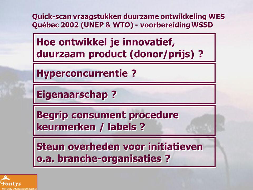 Hoe ontwikkel je innovatief, duurzaam product (donor/prijs) ? Hoe ontwikkel je innovatief, duurzaam product (donor/prijs) ? Hyperconcurrentie ? Begrip