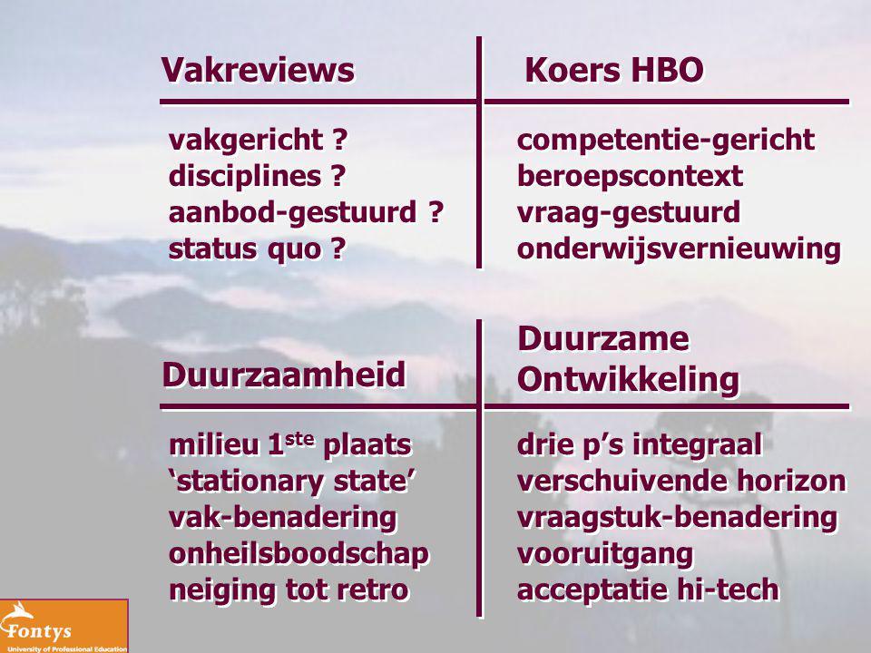 vakgericht .Vakreviews Koers HBO competentie-gericht disciplines .