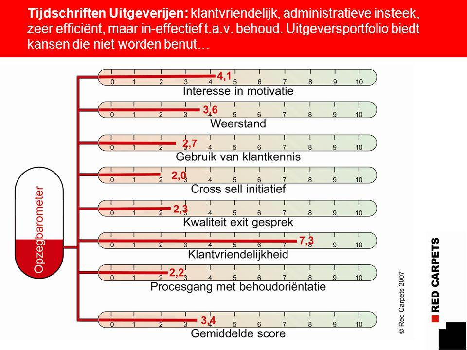 13 Tijdschriften Uitgeverijen: klantvriendelijk, administratieve insteek, zeer efficiënt, maar in-effectief t.a.v. behoud. Uitgeversportfolio biedt ka