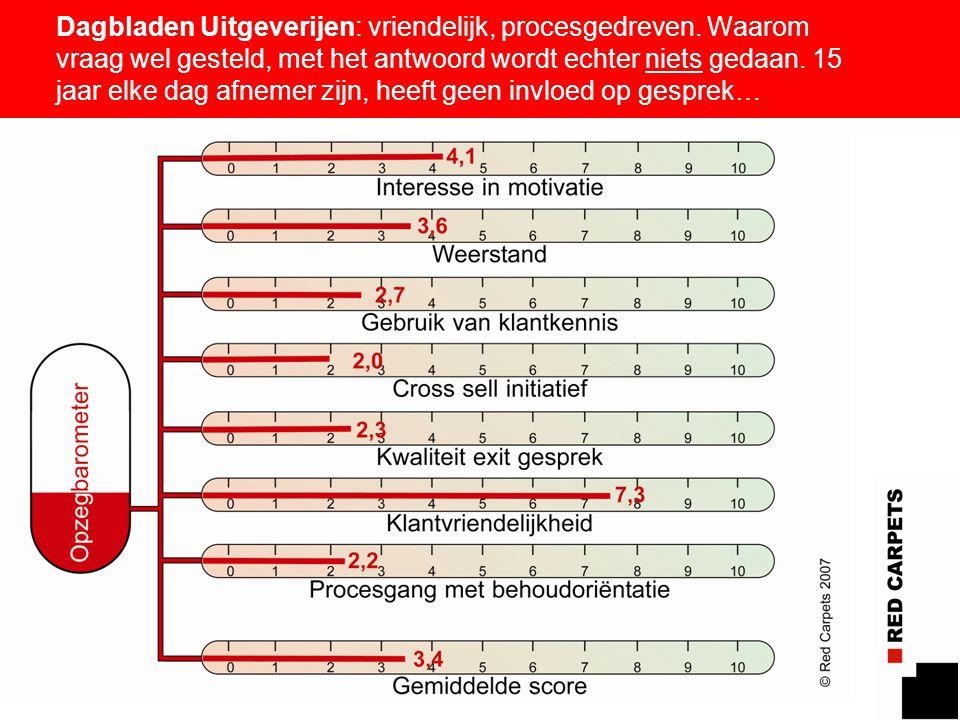 14 Dagbladen Uitgeverijen: vriendelijk, procesgedreven. Waarom vraag wel gesteld, met het antwoord wordt echter niets gedaan. 15 jaar elke dag afnemer