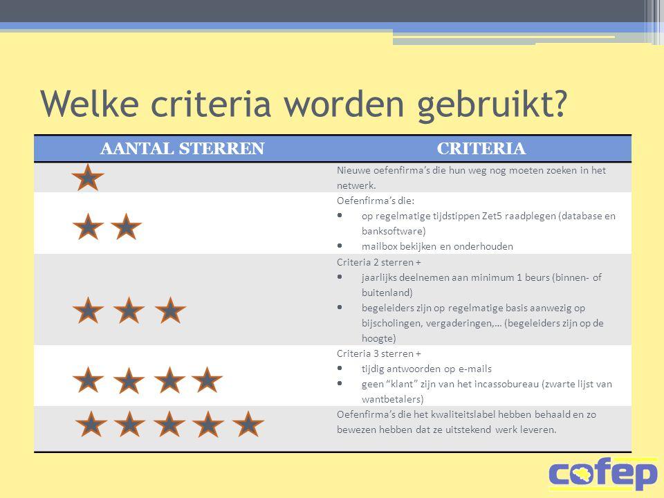 Welke criteria worden gebruikt.