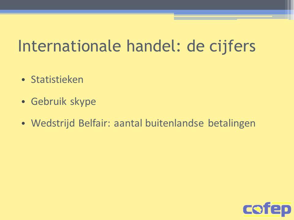 Internationale handel: de cijfers Statistieken Gebruik skype Wedstrijd Belfair: aantal buitenlandse betalingen