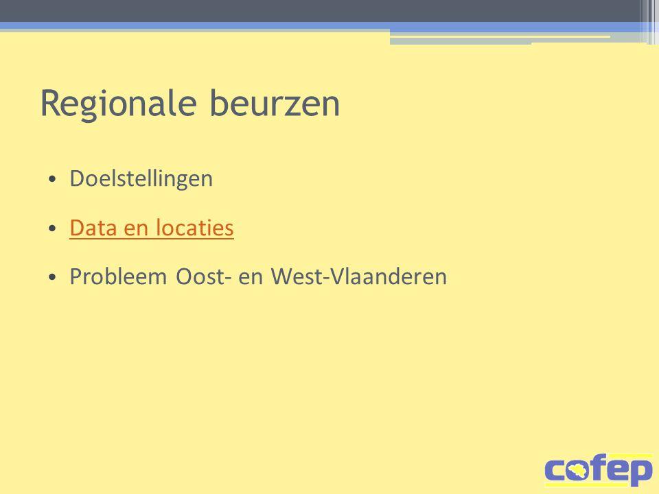 Regionale beurzen Doelstellingen Data en locaties Probleem Oost- en West-Vlaanderen